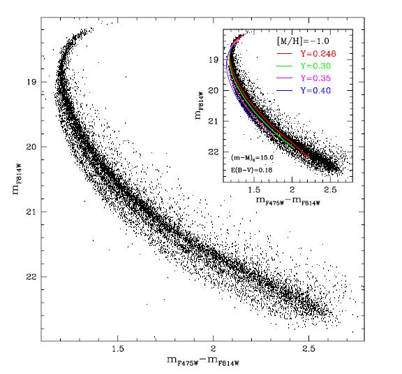 NGC2808-iso