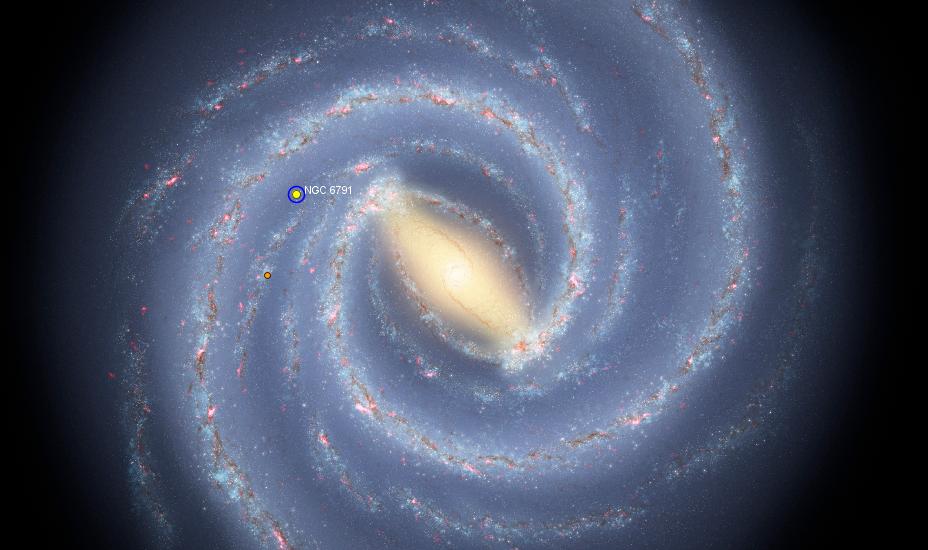 NGC6791-SUN-MW