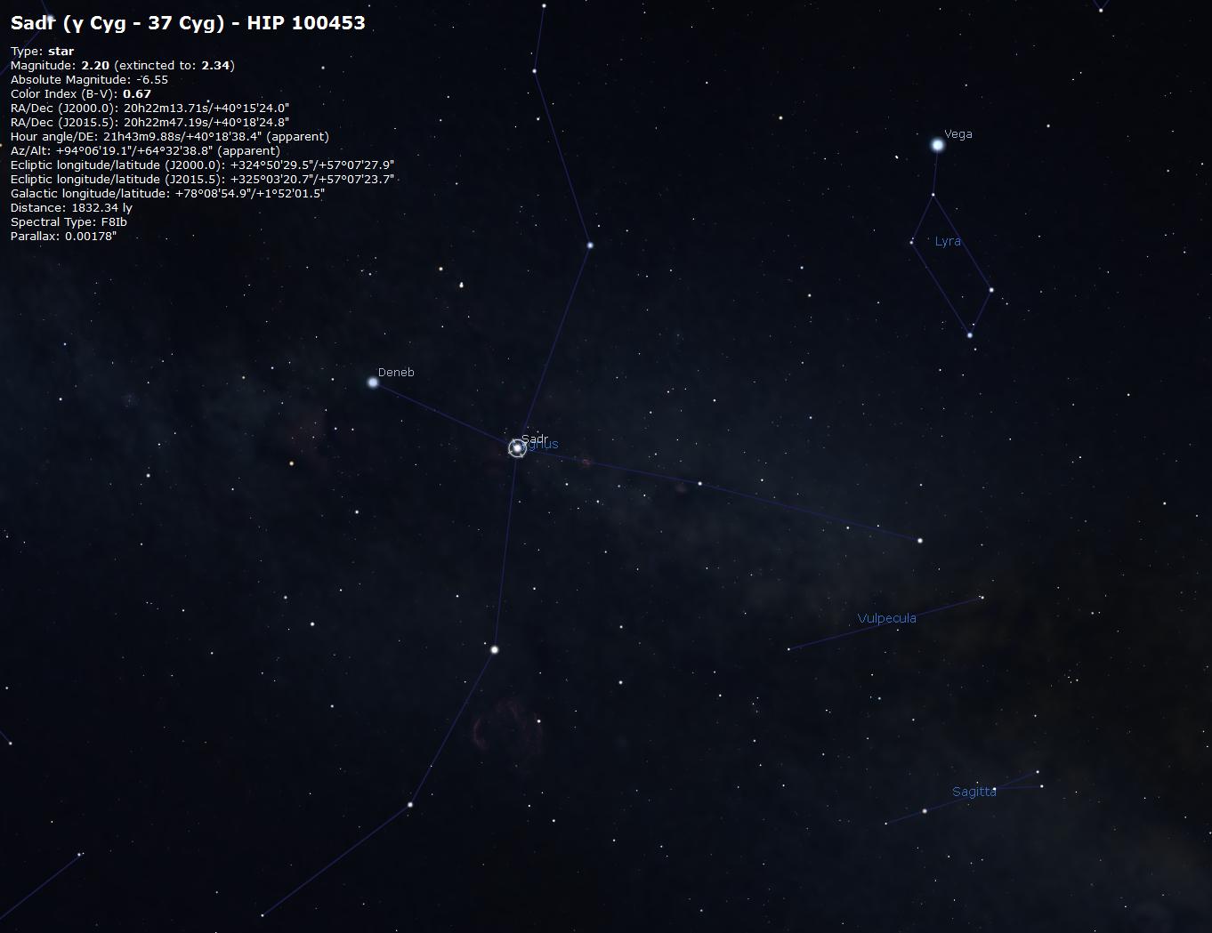 NGC6910-map2