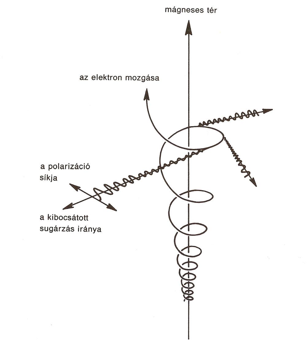 Szinkroton-rot1-cut1-s1